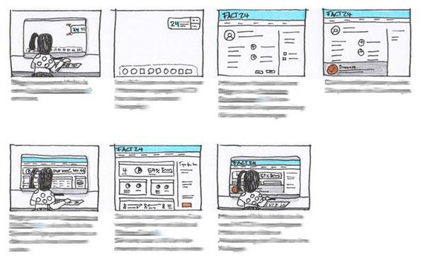 Grafische Darstellung einer Produktvision.