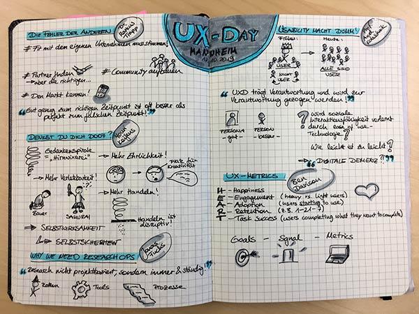 Bild eines Notizbuchs mit Scetchnotes über den Recap UX Day in Mannheim.