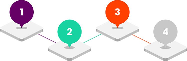 Abbildung vier nebeneinader bezifferter und verbundener Punkte