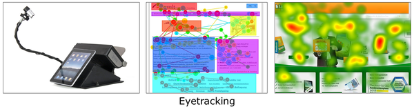 User Experience Lab Bild 2 Eyetracking