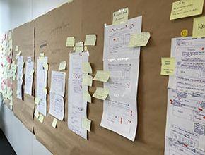 Das Bild zeigt beschriftetes Papier und Klebezettel an einer Wand befestigt